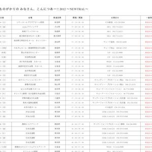 いきものがかりの みなさん、こんにつあー!! 2012  ~NEWTRAL~ 日本武道館1日目