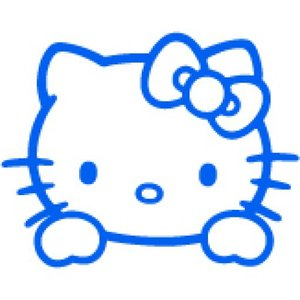 【6/23】たぬきゅん&キティのズッ友♡Forever☆ in サンリオピューロランド 2019【パレード②】