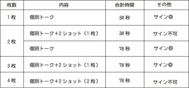 放課後プリンセス&放プリユース『個別トークサイン会 & 2ショットチェキor写メ会』 6/25