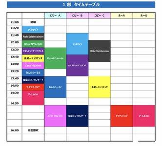 idol FES 〜P-Locoゆめ&はる生誕祭〜1部