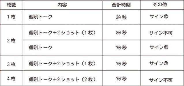 放課後プリンセス&放プリユース『個別トークサイン会 & 2ショットチェキor写メ会』 3/26