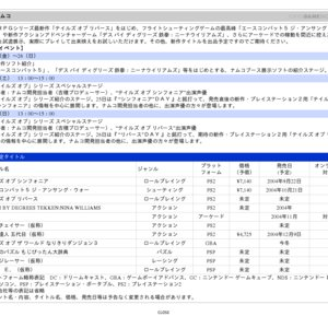 """東京ゲームショウ2004 「テイルズオブ」""""シンフォニアDAY"""""""