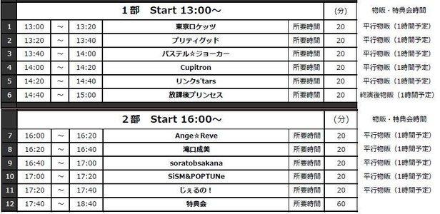 アキバアカデミア サマー2015夏祭り supported by新星堂(8/15・2部)